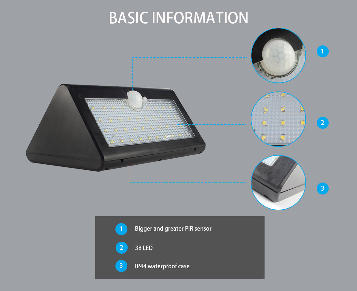 Wholesale square solar powered sensor light Yucheng Brand